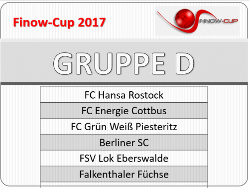 Finow Cup 2021